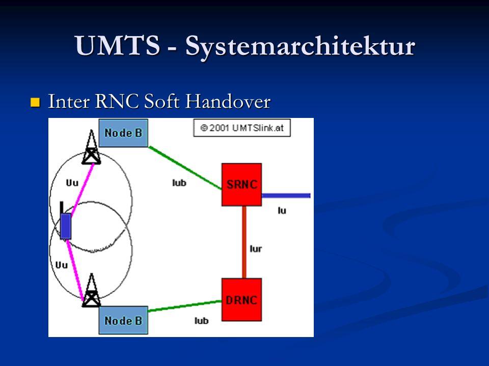 UMTS - Systemarchitektur Inter RNC Soft Handover Inter RNC Soft Handover