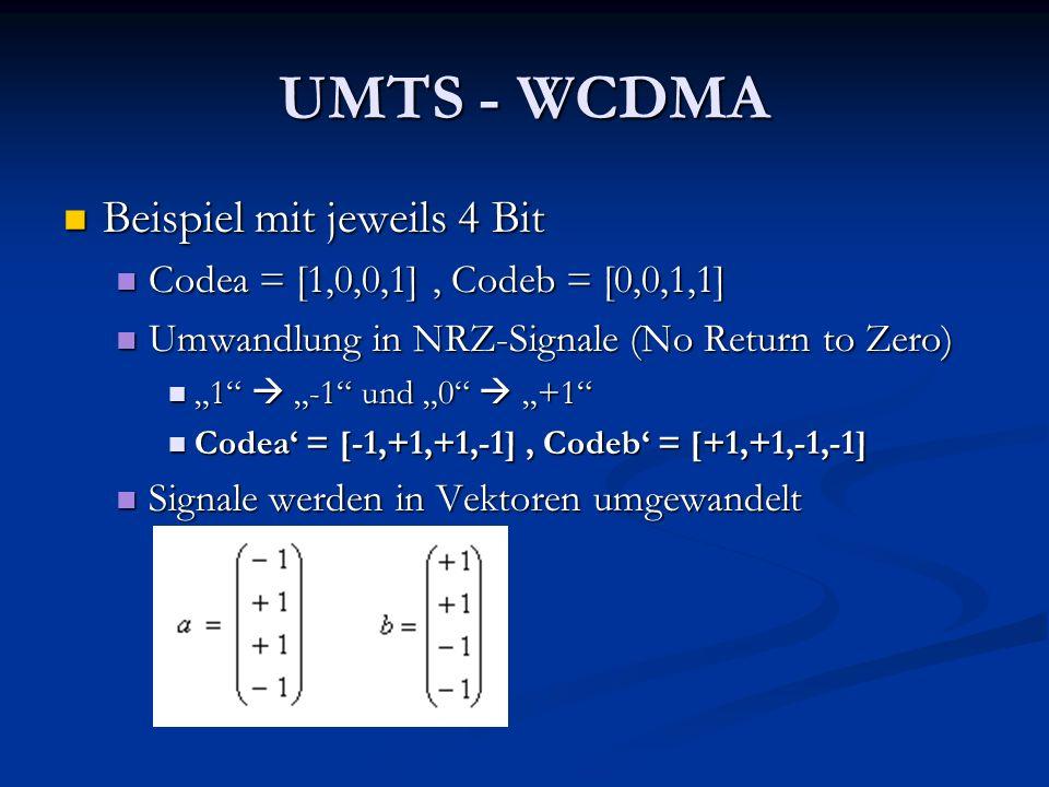 UMTS - WCDMA Beispiel mit jeweils 4 Bit Beispiel mit jeweils 4 Bit Codea = [1,0,0,1], Codeb = [0,0,1,1] Codea = [1,0,0,1], Codeb = [0,0,1,1] Umwandlun