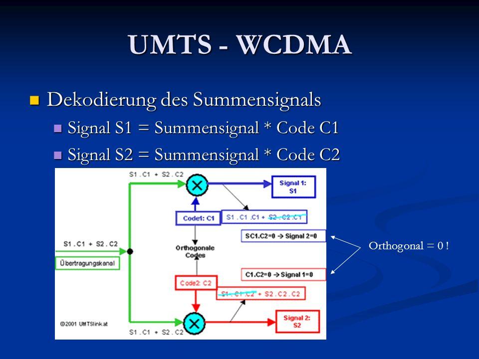 UMTS - WCDMA Dekodierung des Summensignals Dekodierung des Summensignals Signal S1 = Summensignal * Code C1 Signal S1 = Summensignal * Code C1 Signal