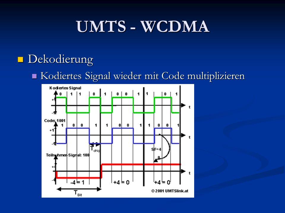 UMTS - WCDMA Dekodierung Dekodierung Kodiertes Signal wieder mit Code multiplizieren Kodiertes Signal wieder mit Code multiplizieren