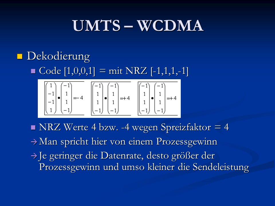 UMTS – WCDMA Dekodierung Dekodierung Code [1,0,0,1] = mit NRZ [-1,1,1,-1] Code [1,0,0,1] = mit NRZ [-1,1,1,-1] NRZ Werte 4 bzw. -4 wegen Spreizfaktor