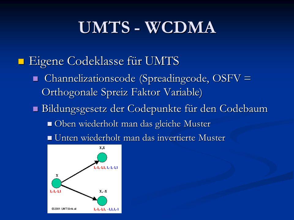 UMTS - WCDMA Eigene Codeklasse für UMTS Eigene Codeklasse für UMTS Channelizationscode (Spreadingcode, OSFV = Orthogonale Spreiz Faktor Variable) Chan