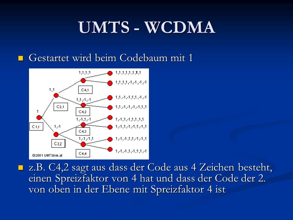 UMTS - WCDMA Gestartet wird beim Codebaum mit 1 Gestartet wird beim Codebaum mit 1 z.B. C4,2 sagt aus dass der Code aus 4 Zeichen besteht, einen Sprei