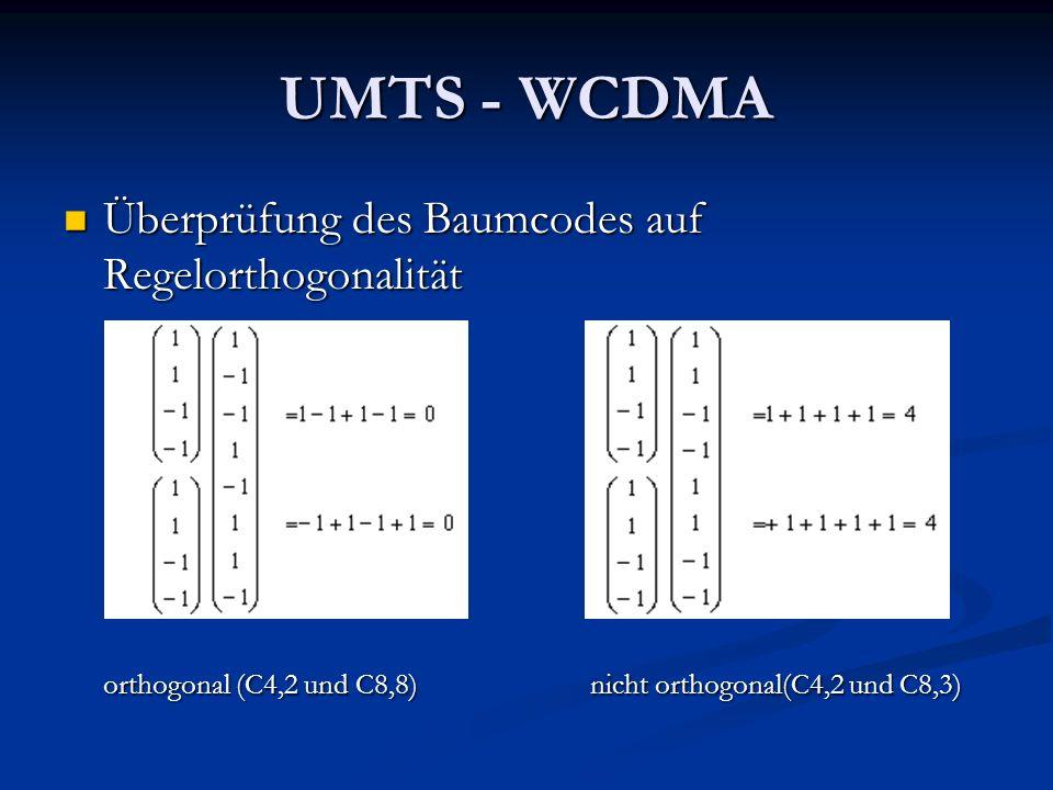 UMTS - WCDMA Überprüfung des Baumcodes auf Regelorthogonalität Überprüfung des Baumcodes auf Regelorthogonalität orthogonal (C4,2 und C8,8)nicht ortho