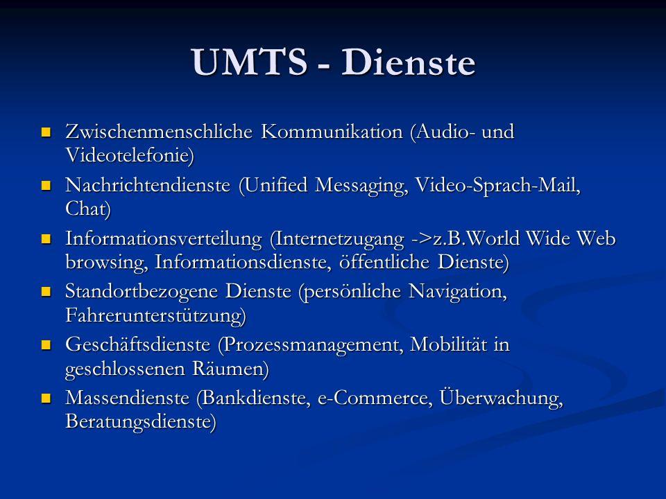 UMTS - Dienste Zwischenmenschliche Kommunikation (Audio- und Videotelefonie) Zwischenmenschliche Kommunikation (Audio- und Videotelefonie) Nachrichten