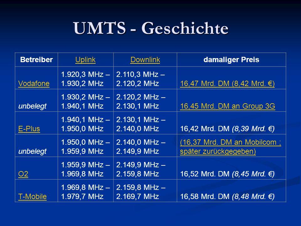 UMTS - Geschichte BetreiberUplinkDownlinkdamaliger Preis Vodafone 1.920,3 MHz – 1.930,2 MHz 2.110,3 MHz – 2.120,2 MHz16,47 Mrd. DM (8,42 Mrd. ) unbele