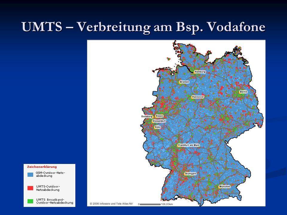 UMTS – Verbreitung am Bsp. Vodafone