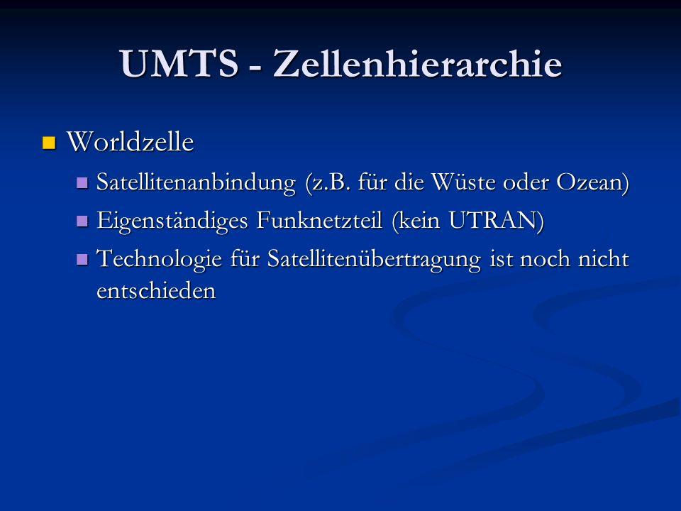 UMTS - Zellenhierarchie Worldzelle Worldzelle Satellitenanbindung (z.B. für die Wüste oder Ozean) Satellitenanbindung (z.B. für die Wüste oder Ozean)