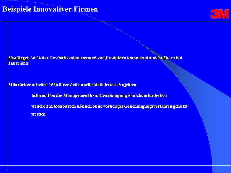Beispiele Innovativer Firmen 30/4 Regel: 30 % des Geschäftsvolumens muß von Produkten kommen, die nicht älter als 4 Jahre sind Mitarbeiter arbeiten 15