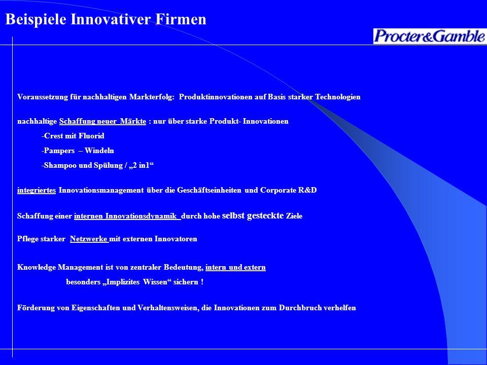 integriertes Innovationsmanagement über die Geschäftseinheiten und Corporate R&D Knowledge Management ist von zentraler Bedeutung, intern und extern b