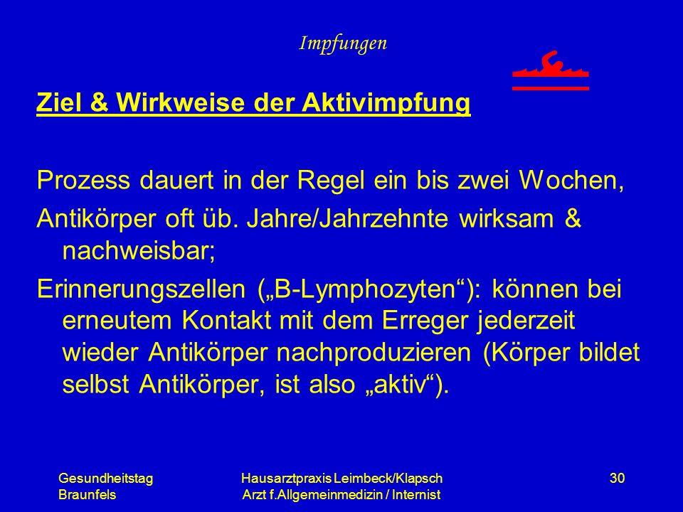 Gesundheitstag Braunfels Hausarztpraxis Leimbeck/Klapsch Arzt f.Allgemeinmedizin / Internist 30 Impfungen Ziel & Wirkweise der Aktivimpfung Prozess da