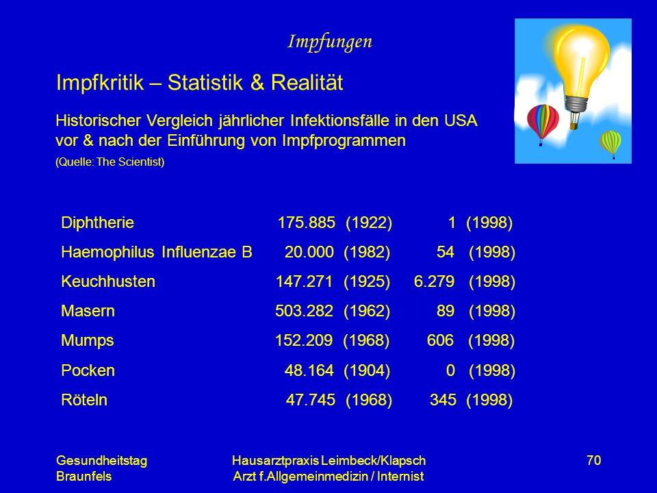 Gesundheitstag Braunfels Hausarztpraxis Leimbeck/Klapsch Arzt f.Allgemeinmedizin / Internist 70 Impfungen Impfkritik – Statistik & Realität Historisch
