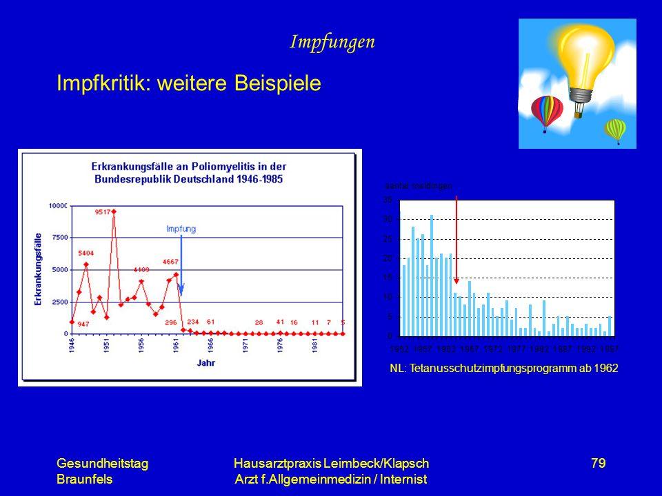 Gesundheitstag Braunfels Hausarztpraxis Leimbeck/Klapsch Arzt f.Allgemeinmedizin / Internist 79 Impfungen Impfkritik: weitere Beispiele NL: Tetanussch