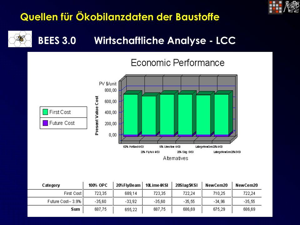 Quellen für Ökobilanzdaten der Baustoffe BEES 3.0Wirtschaftliche Analyse - LCC