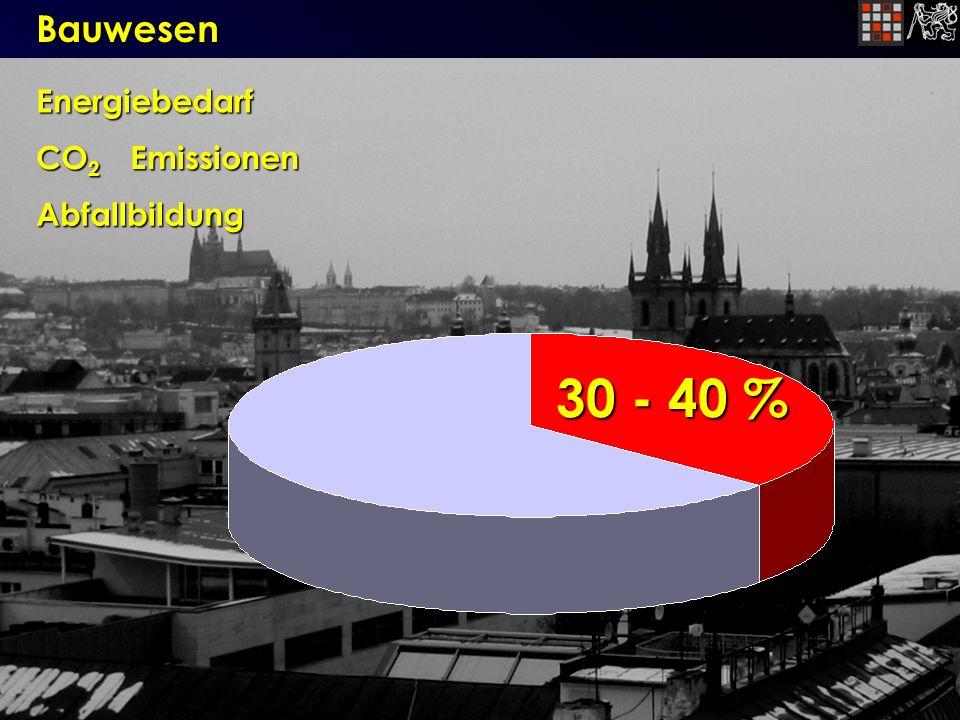 Energiebedarf CO 2 Emissionen Abfallbildung 30 - 40 % Bauwesen