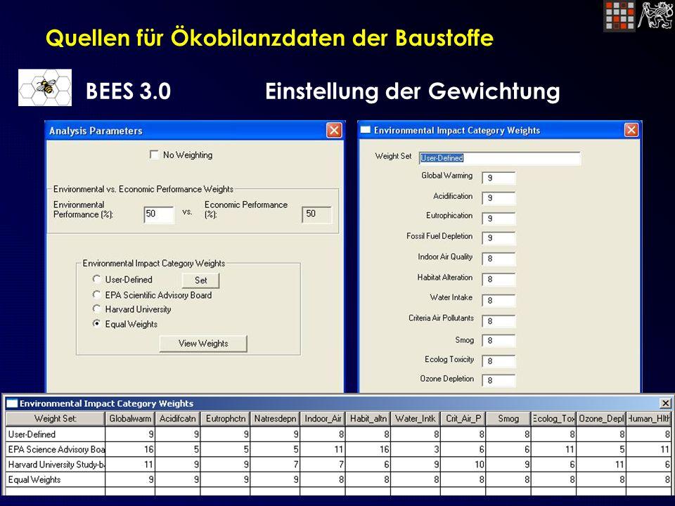 Quellen für Ökobilanzdaten der Baustoffe BEES 3.0Einstellung der Gewichtung