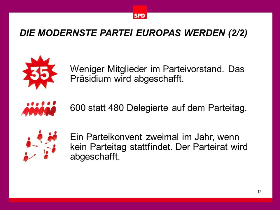 12 DIE MODERNSTE PARTEI EUROPAS WERDEN (2/2) Weniger Mitglieder im Parteivorstand. Das Präsidium wird abgeschafft. 600 statt 480 Delegierte auf dem Pa