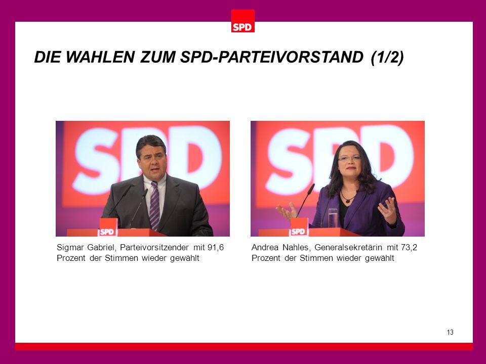 13 Sigmar Gabriel, Parteivorsitzender mit 91,6 Prozent der Stimmen wieder gewählt Andrea Nahles, Generalsekretärin mit 73,2 Prozent der Stimmen wieder gewählt DIE WAHLEN ZUM SPD-PARTEIVORSTAND (1/2)