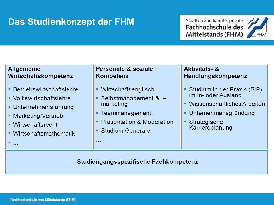 Fachhochschule des Mittelstands (FHM) Das Studienkonzept der FHM Studiengangsspezifische Fachkompetenz Allgemeine Wirtschaftskompetenz Betriebswirtsch