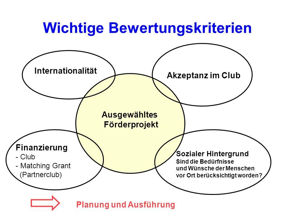 Wichtige Bewertungskriterien Ausgewähltes Förderprojekt Internationalität Finanzierung - Club - Matching Grant (Partnerclub) Akzeptanz im Club Sozialer Hintergrund Sind die Bedürfnisse und Wünsche der Menschen vor Ort berücksichtigt worden.
