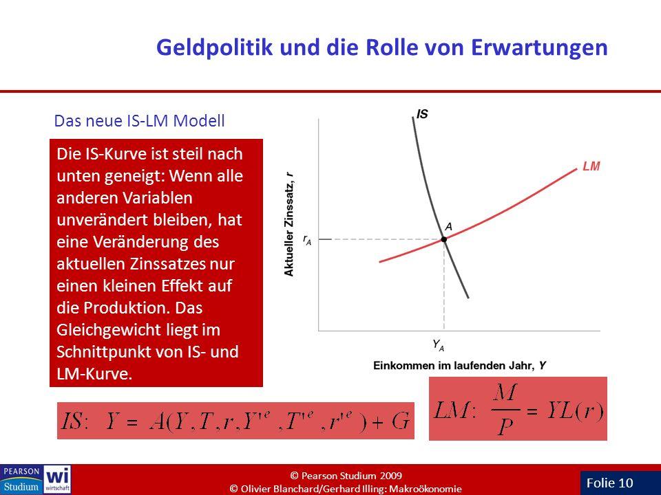 Folie 10 Geldpolitik und die Rolle von Erwartungen Das neue IS-LM Modell Die IS-Kurve ist steil nach unten geneigt: Wenn alle anderen Variablen unverä