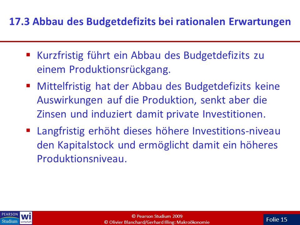 Folie 15 17.3 Abbau des Budgetdefizits bei rationalen Erwartungen Kurzfristig führt ein Abbau des Budgetdefizits zu einem Produktionsrückgang. Mittelf