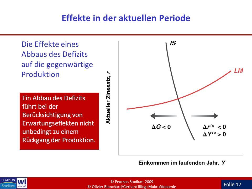 Folie 17 Effekte in der aktuellen Periode Die Effekte eines Abbaus des Defizits auf die gegenwärtige Produktion Ein Abbau des Defizits führt bei der B