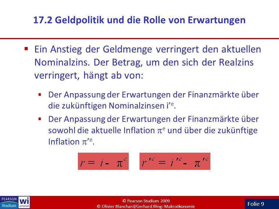 Folie 9 17.2 Geldpolitik und die Rolle von Erwartungen Ein Anstieg der Geldmenge verringert den aktuellen Nominalzins. Der Betrag, um den sich der Rea