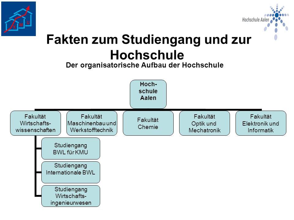 Studienaufbau und Studienprüfungsordnung (Auszüge aus dem besonderen Teil der Studienprüfungsordnung) Im weiteren finden sich in den Beschreibungen eine Darstellung des Inhalts und der Art der Prüfung.