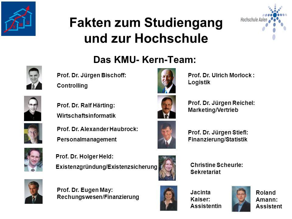 Fakten zum Studiengang und zur Hochschule Das KMU- Kern-Team: Prof. Dr. Alexander Haubrock: Personalmanagement Prof. Dr. Holger Held: Existenzgründung