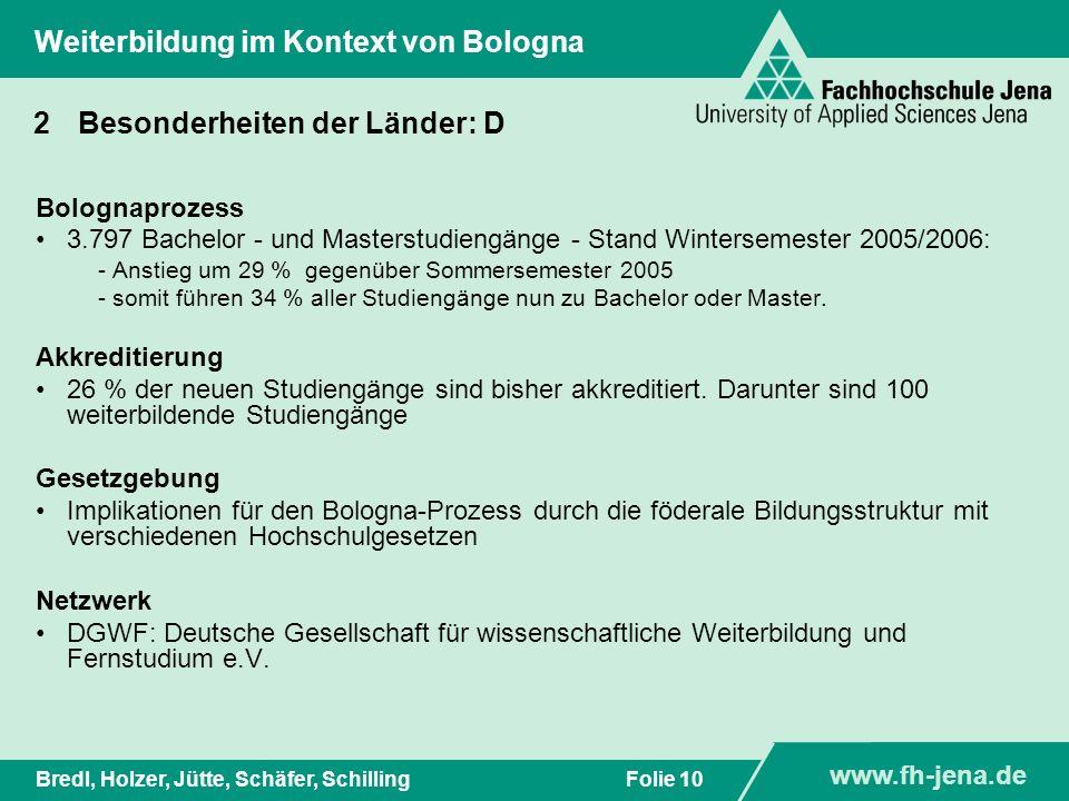 www.fh-jena.de Titel der Präsentation www.fh-jena.de Folie 10Bredl, Holzer, Jütte, Schäfer, Schilling Weiterbildung im Kontext von Bologna 2Besonderhe