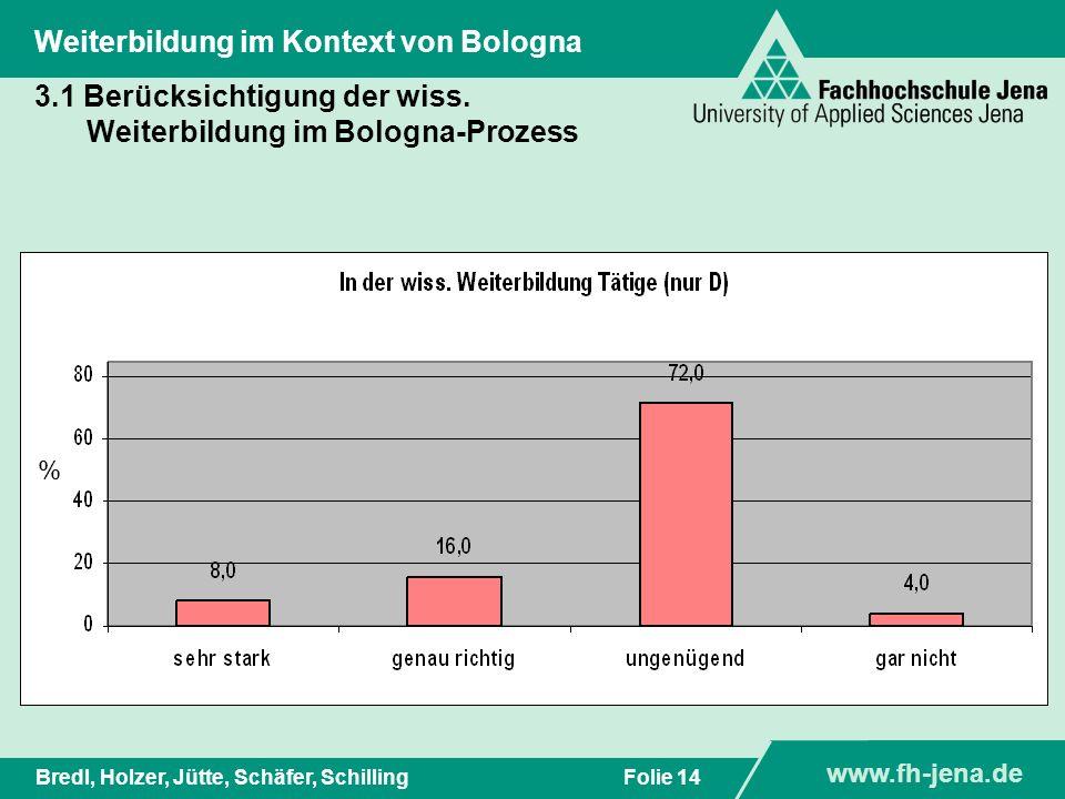 www.fh-jena.de Titel der Präsentation www.fh-jena.de Folie 14Bredl, Holzer, Jütte, Schäfer, Schilling Weiterbildung im Kontext von Bologna 3.1 Berücks