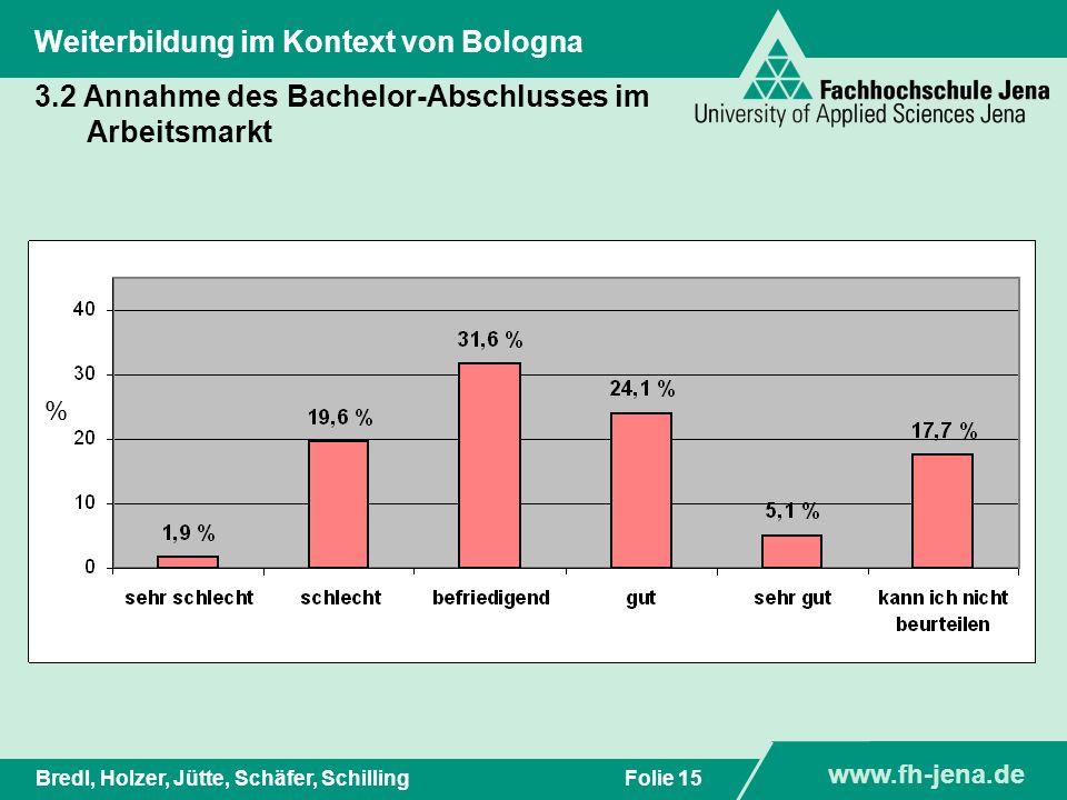 www.fh-jena.de Titel der Präsentation www.fh-jena.de Folie 16Bredl, Holzer, Jütte, Schäfer, Schilling Weiterbildung im Kontext von Bologna 3.2 Annahme des Bachelor-Abschlusses im Arbeitsmarkt %