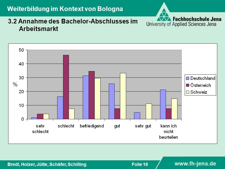 www.fh-jena.de Titel der Präsentation www.fh-jena.de Folie 17Bredl, Holzer, Jütte, Schäfer, Schilling Weiterbildung im Kontext von Bologna 3.2 Annahme des Bachelor-Abschlusses im Arbeitsmarkt %