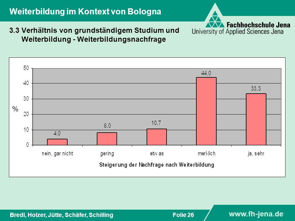 www.fh-jena.de Titel der Präsentation www.fh-jena.de Folie 27Bredl, Holzer, Jütte, Schäfer, Schilling Weiterbildung im Kontext von Bologna 3.4 Zielpublikum Zielpublikum unterscheidet sich nach Ansicht der Befragten deutlich (75%-90%) Unterschiede Berufserfahrung Alter Erwartungshaltung Gruppenzusammensetzung