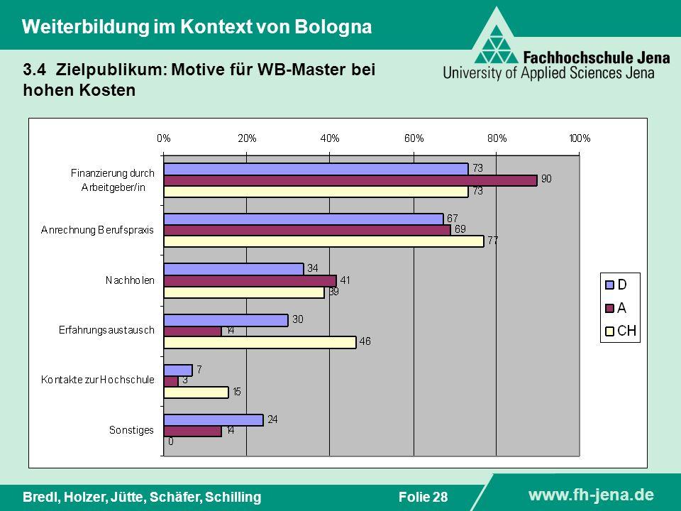 www.fh-jena.de Titel der Präsentation www.fh-jena.de Folie 29Bredl, Holzer, Jütte, Schäfer, Schilling Weiterbildung im Kontext von Bologna 3.4 Zielpublikum: Bedeutung von Weiterbildung FH 64 Uni 41