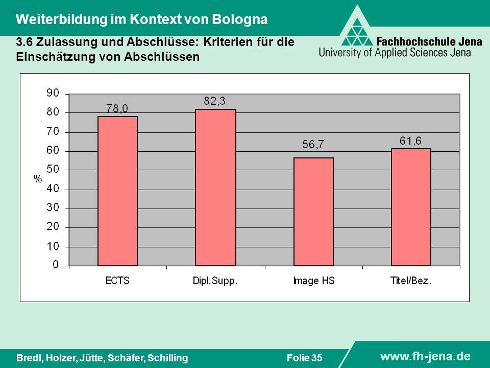 www.fh-jena.de Titel der Präsentation www.fh-jena.de Folie 36Bredl, Holzer, Jütte, Schäfer, Schilling Weiterbildung im Kontext von Bologna 3.6 Zulassung und Abschlüsse: Kriterien für die Einschätzung von Abschlüssen (Besonderheit CH)