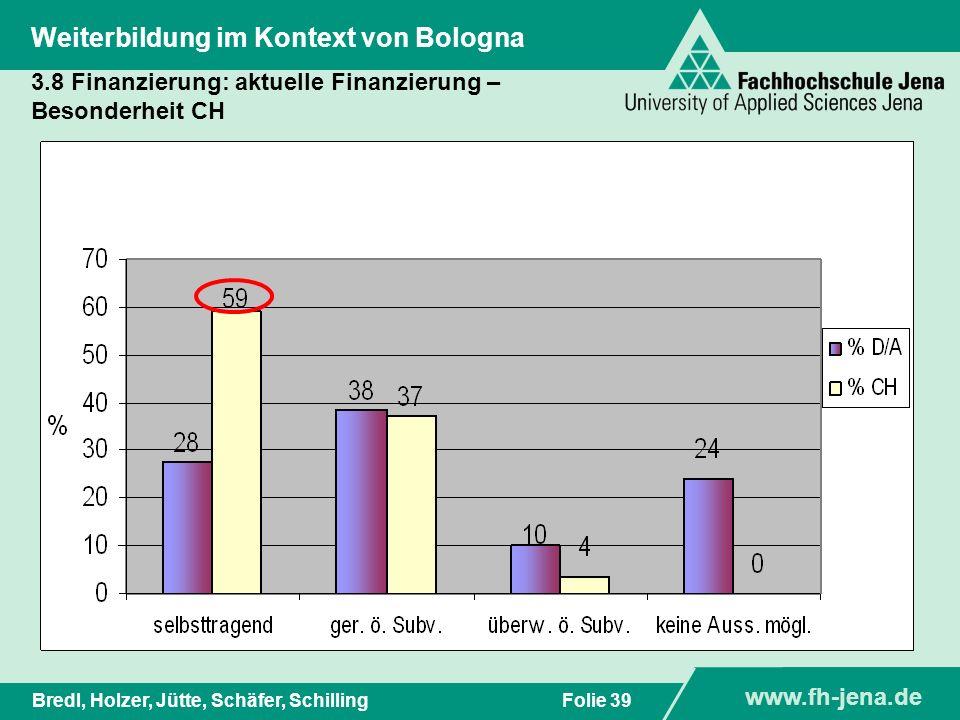 www.fh-jena.de Titel der Präsentation www.fh-jena.de Folie 40Bredl, Holzer, Jütte, Schäfer, Schilling Weiterbildung im Kontext von Bologna 3.8 Finanzierung: mögliche Optionen