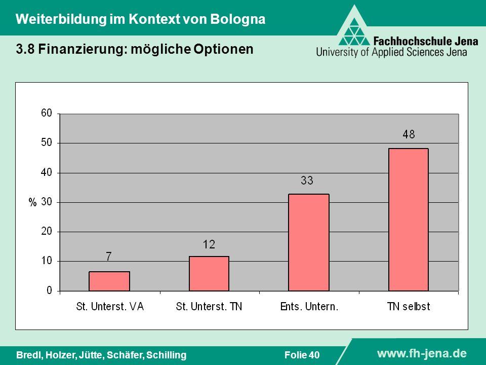 www.fh-jena.de Titel der Präsentation www.fh-jena.de Folie 40Bredl, Holzer, Jütte, Schäfer, Schilling Weiterbildung im Kontext von Bologna 3.8 Finanzi