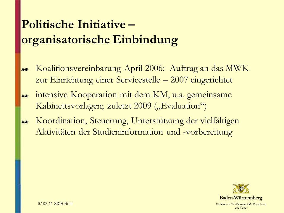 Ministerium für Wissenschaft, Forschung und Kunst 07.02.11 SIOB Rohr Politische Initiative – organisatorische Einbindung Koalitionsvereinbarung April