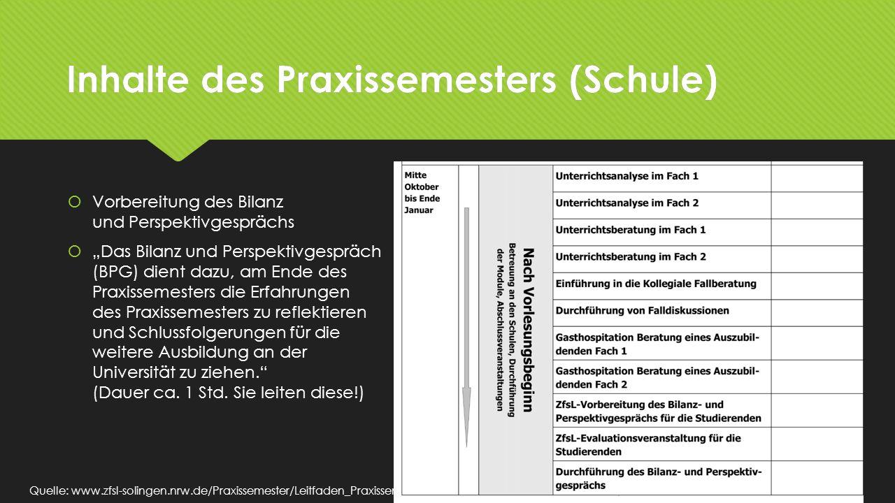 Quelle: www.zfsl-solingen.nrw.de/Praxissemester/Leitfaden_Praxissemester_Studierende_ZfsL_Solingen_ohne_Schulform_Herbst_2012.pdf, 03.12.2013 Inhalte