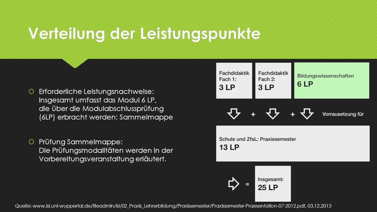 Verteilung der Leistungspunkte Erforderliche Leistungsnachweise: Insgesamt umfasst das Modul 6 LP, die über die Modulabschlussprüfung (6LP) erbracht w