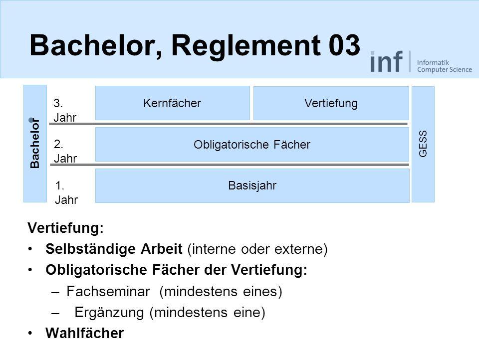 Bachelor, Reglement 03 Vertiefung: Selbständige Arbeit (interne oder externe) Obligatorische Fächer der Vertiefung: –Fachseminar (mindestens eines) –