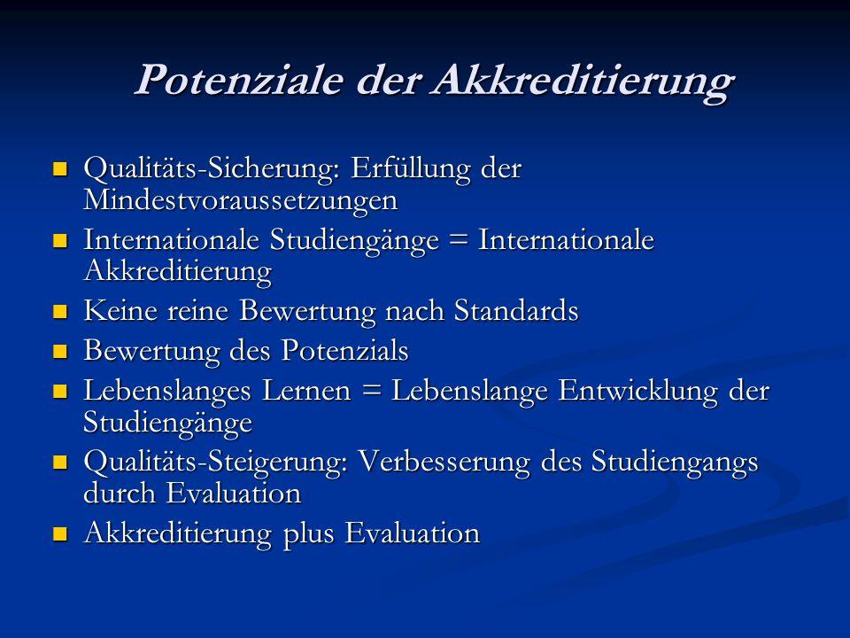Empfehlungen Die Politische Dimension des Qualitätsmanagements in den Geistes- und Kulturwissenschaften Die Politische Dimension des Qualitätsmanagements in den Geistes- und Kulturwissenschaften Fürsorgepflicht für unsere Fächer und Institutionen Fürsorgepflicht für unsere Fächer und Institutionen Überprüfung von Modularisierung, ECTS- Kompatibilität, Praxisbezug Überprüfung von Modularisierung, ECTS- Kompatibilität, Praxisbezug Vorab-Tests durch interne Peer-Group Vorab-Tests durch interne Peer-Group Evaluation durch die Studenten Evaluation durch die Studenten Evaluation durch potenzielle Arbeitgeber Evaluation durch potenzielle Arbeitgeber Balance zwischen Profil und Publizität Balance zwischen Profil und Publizität