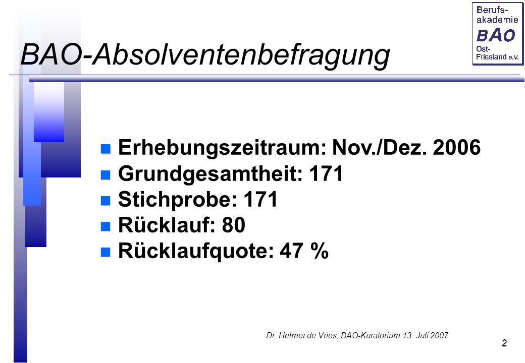 2 BAO-Absolventenbefragung n n Erhebungszeitraum: Nov./Dez.
