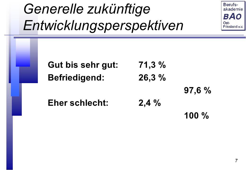 7 Generelle zukünftige Entwicklungsperspektiven Gut bis sehr gut:71,3 % Befriedigend:26,3 % 97,6 % Eher schlecht:2,4 % 100 %