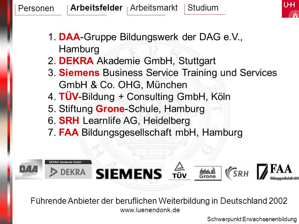 Schwerpunkt Erwachsenenbildung www.luenendonk.de 1. DAA-Gruppe Bildungswerk der DAG e.V., Hamburg 2. DEKRA Akademie GmbH, Stuttgart 3. Siemens Busines