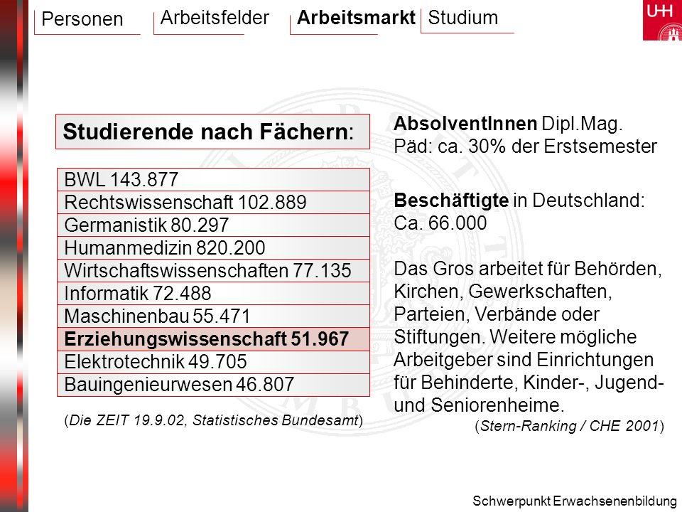 Schwerpunkt Erwachsenenbildung Beschäftigte in Deutschland: Ca. 66.000 Das Gros arbeitet für Behörden, Kirchen, Gewerkschaften, Parteien, Verbände ode