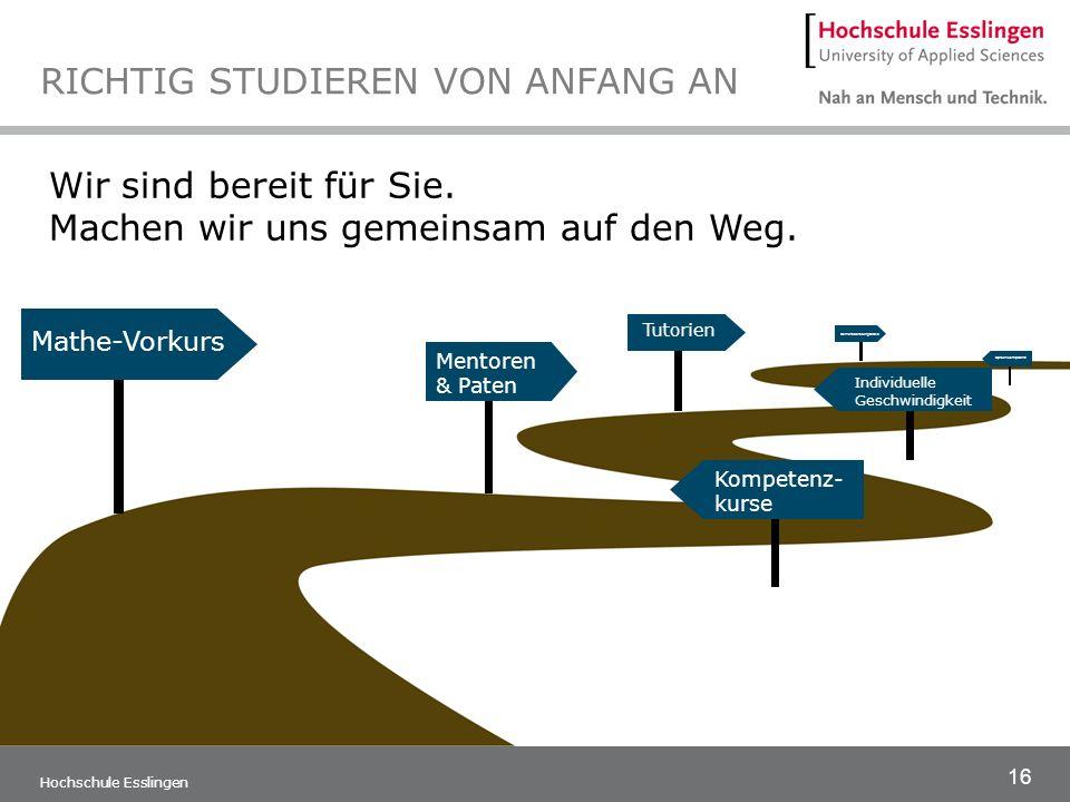 16 Hochschule Esslingen RICHTIG STUDIEREN VON ANFANG AN Mathe-Vorkurs Mentoren & Paten Kompetenz- kurse Individuelle Geschwindigkeit Sprachkompetenz K