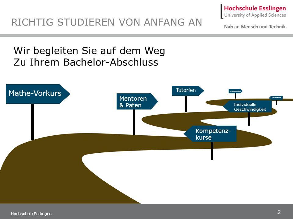 2 Hochschule Esslingen RICHTIG STUDIEREN VON ANFANG AN Mathe-Vorkurs Mentoren & Paten Kompetenz- kurse Individuelle Geschwindigkeit Sprachkompetenz Ka